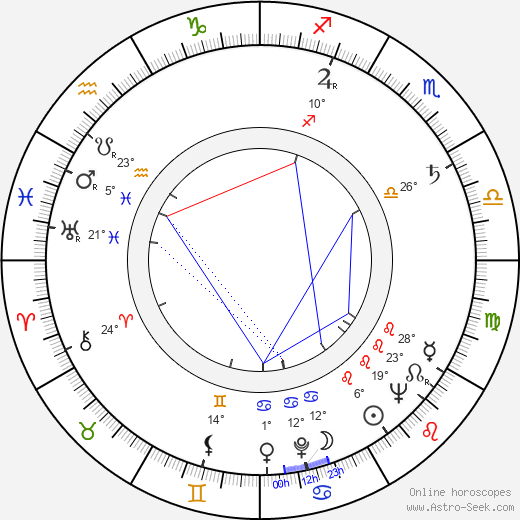 Black Dahlia birth chart, biography, wikipedia 2017, 2018