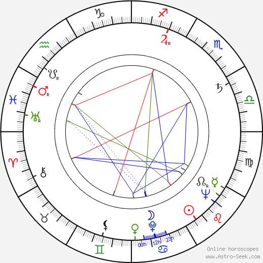 Black Dahlia astro natal birth chart, Black Dahlia horoscope, astrology