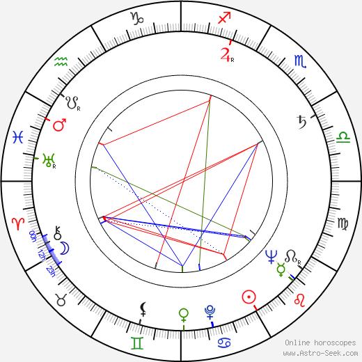 Brad Johnson birth chart, Brad Johnson astro natal horoscope, astrology