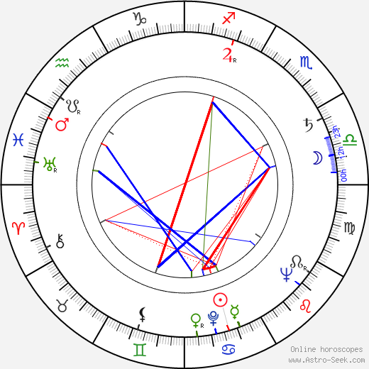Giovanni Berlinguer birth chart, Giovanni Berlinguer astro natal horoscope, astrology