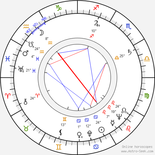 Gustáv Legéň birth chart, biography, wikipedia 2019, 2020