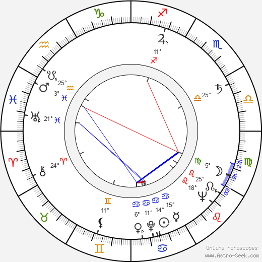 Louie Bellson birth chart, biography, wikipedia 2018, 2019