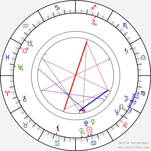 Louie Bellson astro natal birth chart, Louie Bellson horoscope, astrology