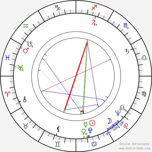 Oldřich Lipský astro natal birth chart, Oldřich Lipský horoscope, astrology