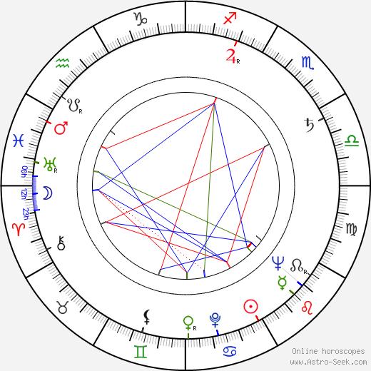 Rauni Ikäheimo astro natal birth chart, Rauni Ikäheimo horoscope, astrology