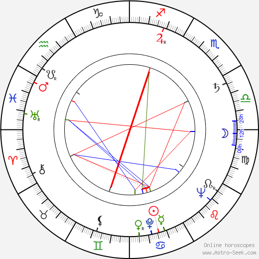 Šárka Štembergová tema natale, oroscopo, Šárka Štembergová oroscopi gratuiti, astrologia