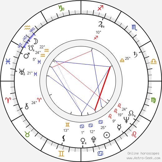 Tullio Altamura birth chart, biography, wikipedia 2019, 2020