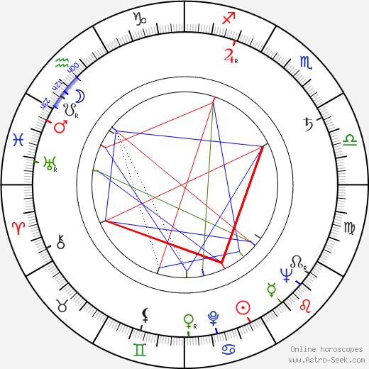 Tullio Altamura tema natale, oroscopo, Tullio Altamura oroscopi gratuiti, astrologia
