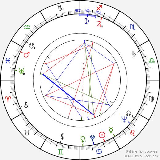 Vladimír Salač birth chart, Vladimír Salač astro natal horoscope, astrology