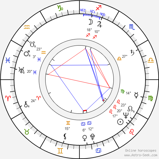 Alain Bouvette birth chart, biography, wikipedia 2019, 2020