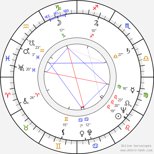 Barbara Hicks birth chart, biography, wikipedia 2020, 2021