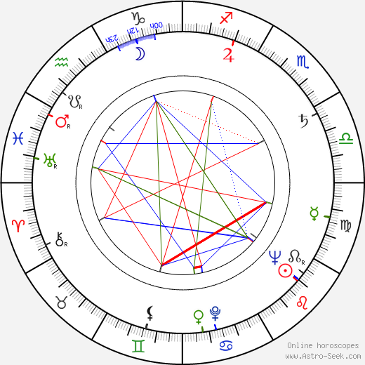 Barbara Hicks birth chart, Barbara Hicks astro natal horoscope, astrology
