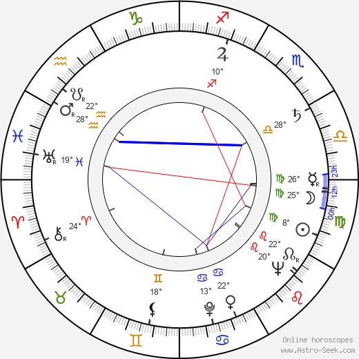 Buddy Hackett birth chart, biography, wikipedia 2018, 2019