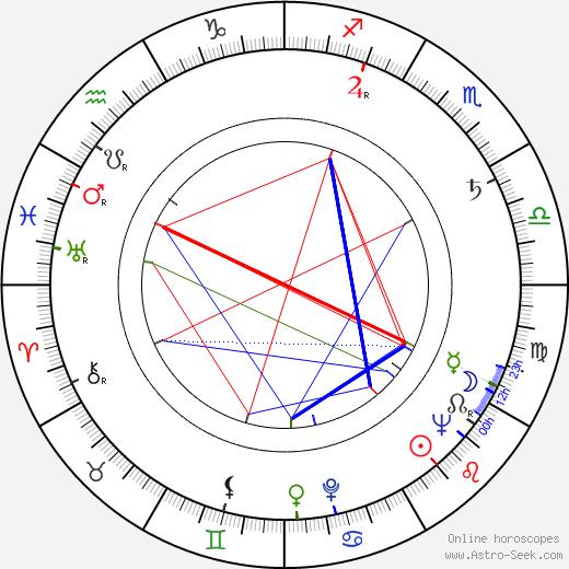 Carroll O'Connor tema natale, oroscopo, Carroll O'Connor oroscopi gratuiti, astrologia