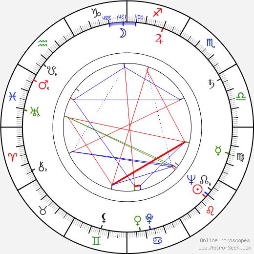 Elsa Sylvestersson birth chart, Elsa Sylvestersson astro natal horoscope, astrology