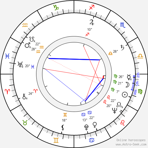 ARIES (March 21 to April 19) Generous/Short tempered