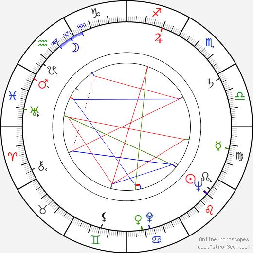 Palo Gejdos tema natale, oroscopo, Palo Gejdos oroscopi gratuiti, astrologia