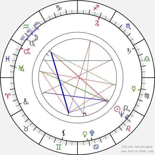 Sverre Fehn astro natal birth chart, Sverre Fehn horoscope, astrology