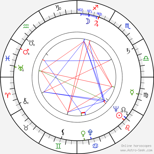Vlado Kubenko astro natal birth chart, Vlado Kubenko horoscope, astrology