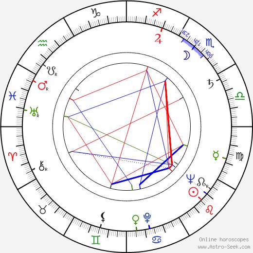 Vlastimil Slezák birth chart, Vlastimil Slezák astro natal horoscope, astrology