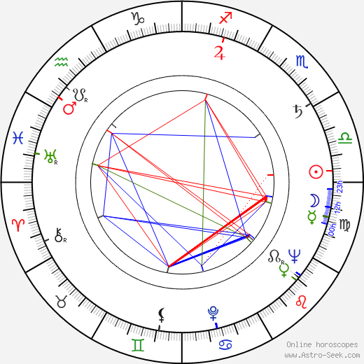 Bud Powell tema natale, oroscopo, Bud Powell oroscopi gratuiti, astrologia