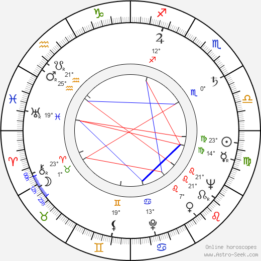 Gianfranco De Bosio birth chart, biography, wikipedia 2019, 2020