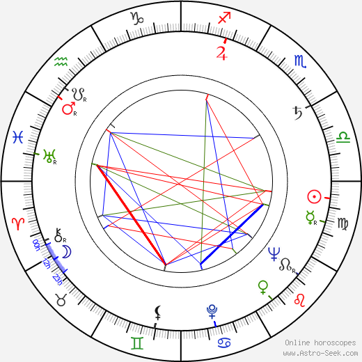 Gianfranco De Bosio astro natal birth chart, Gianfranco De Bosio horoscope, astrology