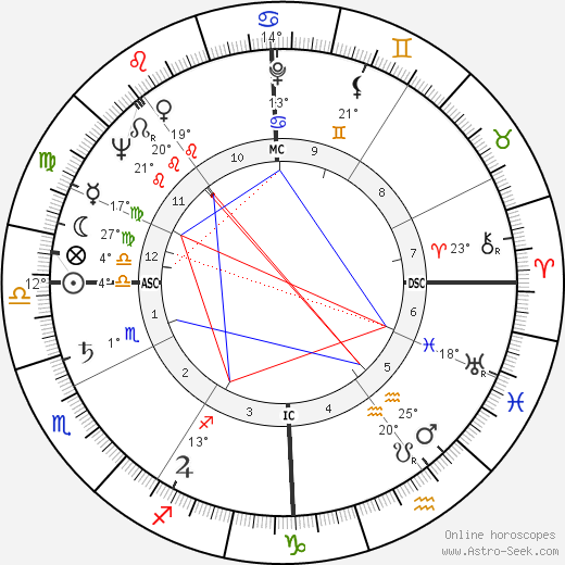 Giuseppe Chiappella birth chart, biography, wikipedia 2019, 2020