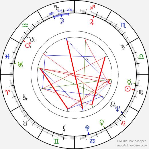 Хэйзел Брукс Hazel Brooks день рождения гороскоп, Hazel Brooks Натальная карта онлайн