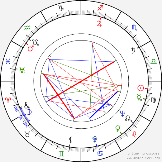 Ján Kusenda astro natal birth chart, Ján Kusenda horoscope, astrology