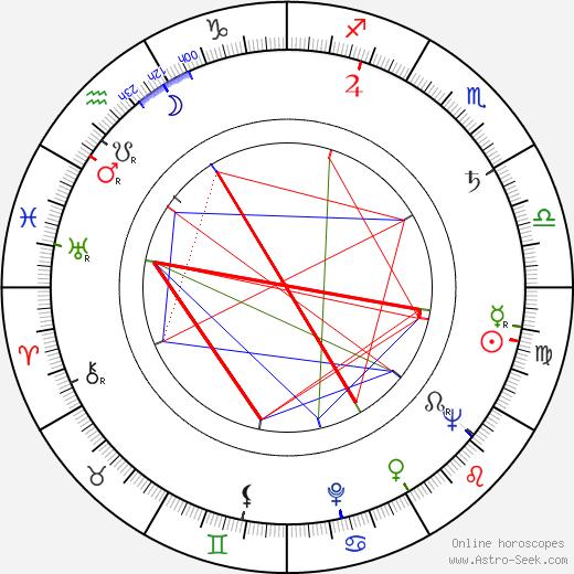 Джейн Грир Jane Greer день рождения гороскоп, Jane Greer Натальная карта онлайн