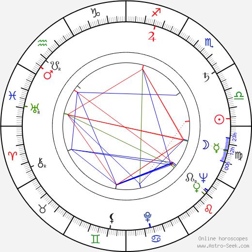 Josef Škvorecký astro natal birth chart, Josef Škvorecký horoscope, astrology