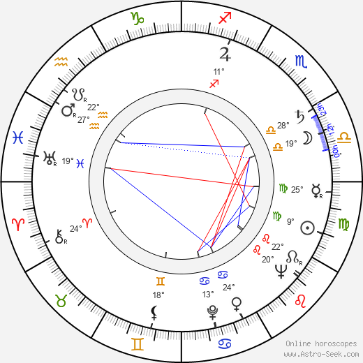Lode Hendrickx birth chart, biography, wikipedia 2017, 2018