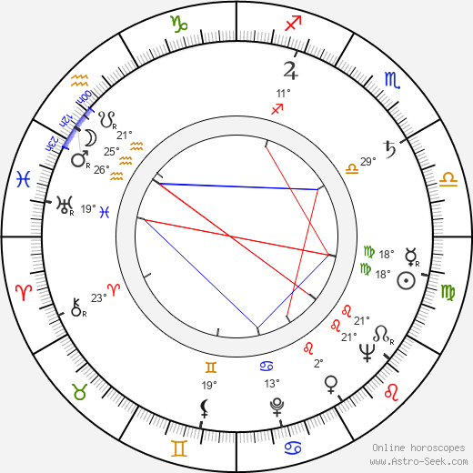 Marja-Liisa Vartio birth chart, biography, wikipedia 2019, 2020