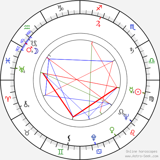 Marja-Liisa Vartio astro natal birth chart, Marja-Liisa Vartio horoscope, astrology