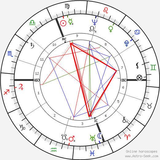 Maurice Jarre astro natal birth chart, Maurice Jarre horoscope, astrology