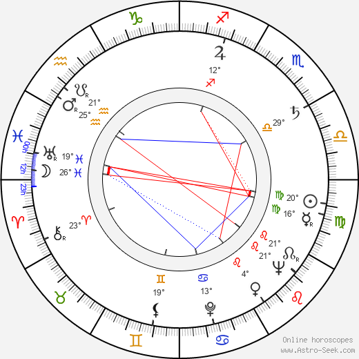 Norman Alden birth chart, biography, wikipedia 2017, 2018