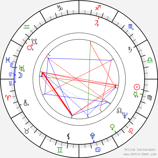 Norman Alden astro natal birth chart, Norman Alden horoscope, astrology