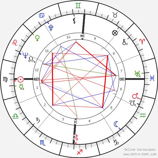 horoscope date eskort i bergen