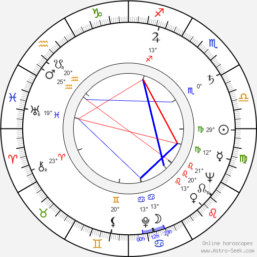Rosamunde Pilcher birth chart, biography, wikipedia 2018, 2019