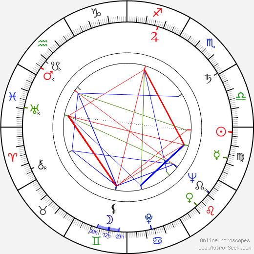 Vladimír Tesař astro natal birth chart, Vladimír Tesař horoscope, astrology
