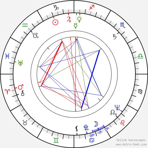 Claude Carliez tema natale, oroscopo, Claude Carliez oroscopi gratuiti, astrologia