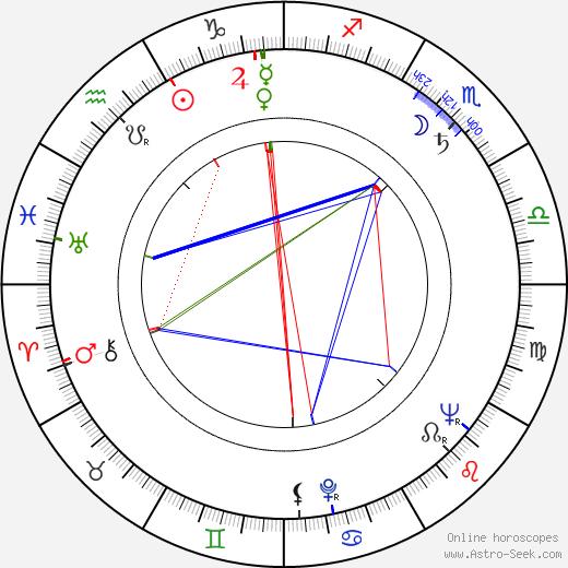 Erica Beer tema natale, oroscopo, Erica Beer oroscopi gratuiti, astrologia