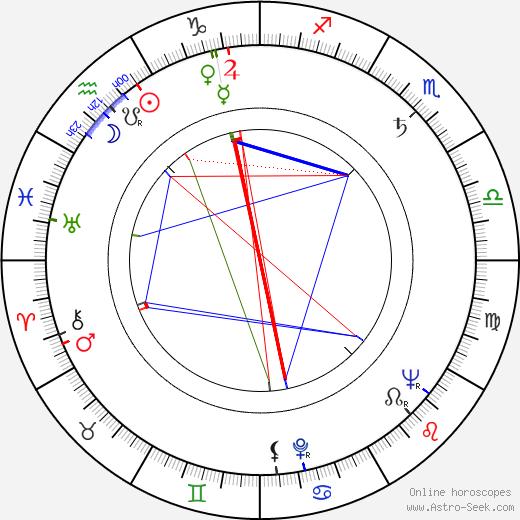 Jarema Stępowski birth chart, Jarema Stępowski astro natal horoscope, astrology