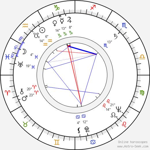 Joan Leslie birth chart, biography, wikipedia 2019, 2020
