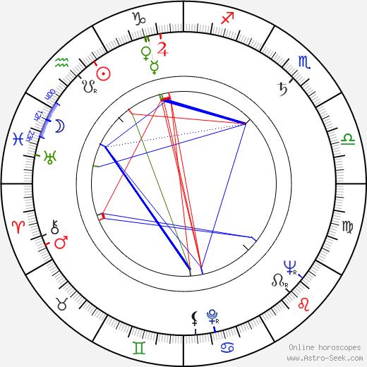 Joan Leslie astro natal birth chart, Joan Leslie horoscope, astrology