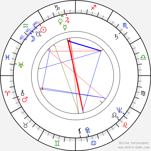 Ladislav Jurečka birth chart, Ladislav Jurečka astro natal horoscope, astrology