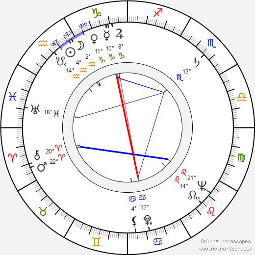 Maria Tallchief birth chart, biography, wikipedia 2020, 2021