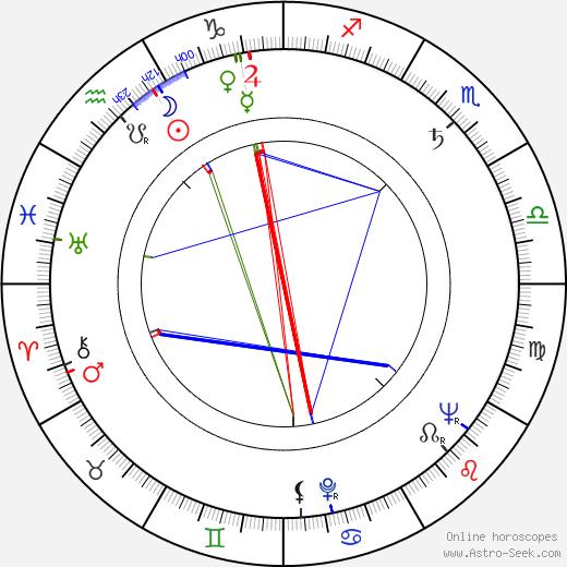 Maria Tallchief birth chart, Maria Tallchief astro natal horoscope, astrology