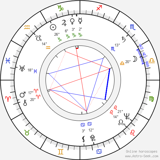Patricia Owens birth chart, biography, wikipedia 2019, 2020